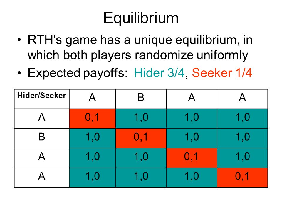 Equilibrium RTH s game has a unique equilibrium, in which both players randomize uniformly Expected payoffs: Hider 3/4, Seeker 1/4 Hider/Seeker ABAA A0,11,0 B 0,11,0 A 0,11,0 A 0,1