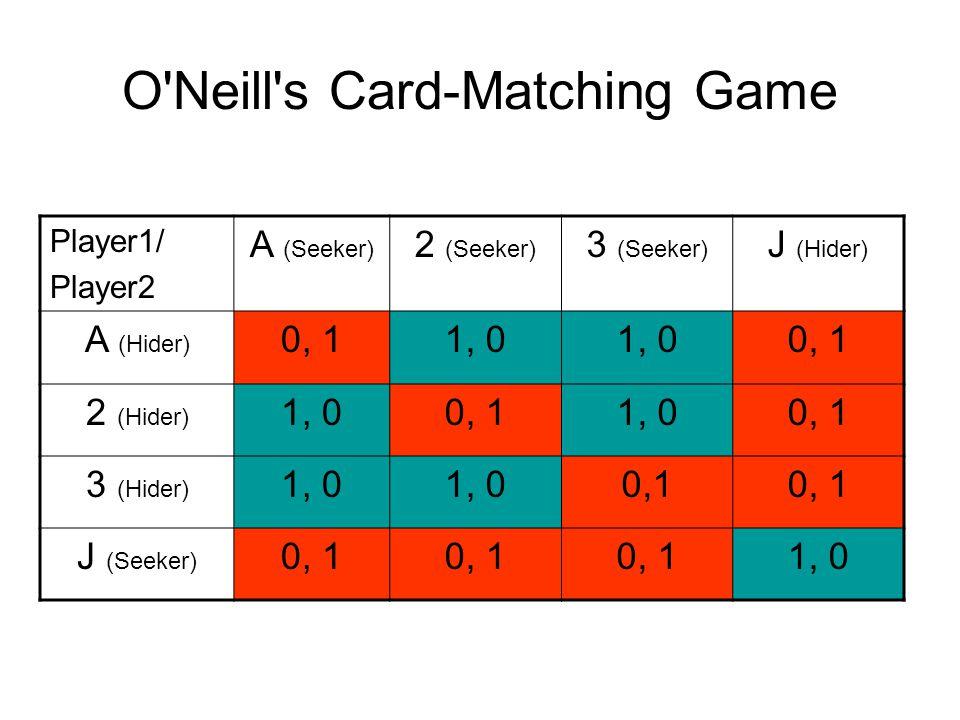 O Neill s Card-Matching Game Player1/ Player2 A (Seeker) 2 (Seeker) 3 (Seeker) J (Hider) A (Hider) 0, 11, 0 0, 1 2 (Hider) 1, 00, 11, 00, 1 3 (Hider) 1, 0 0,1 J (Seeker) 0, 1 1, 0
