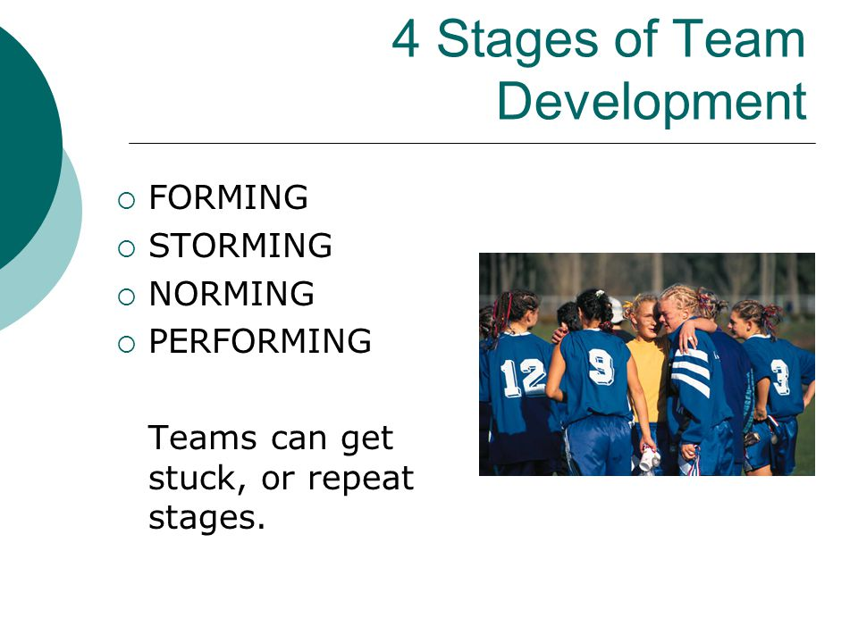 4 Stages of Team Development  FORMING  STORMING  NORMING  PERFORMING Teams can get stuck, or repeat stages.