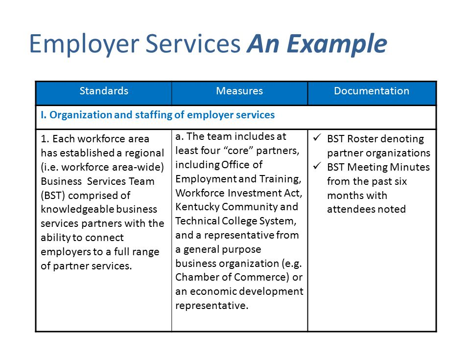 StandardsMeasuresDocumentation I.Organization and staffing of employer services 1.