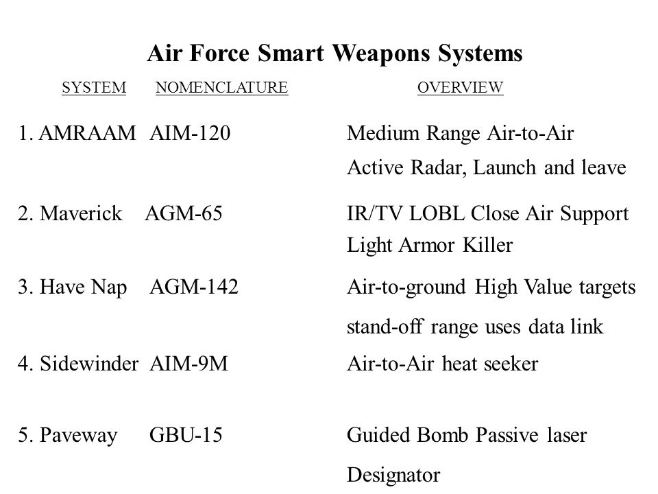 Navy Smart Weapons Systems SYSTEM NOMENCLATURE OVERVIEW 4.