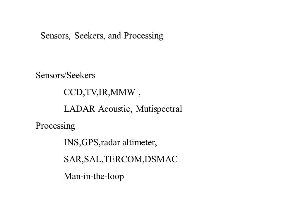 Sensors, Seekers, and Processing Sensors/Seekers CCD,TV,IR,MMW, LADAR Acoustic, Mutispectral Processing INS,GPS,radar altimeter, SAR,SAL,TERCOM,DSMAC Man-in-the-loop