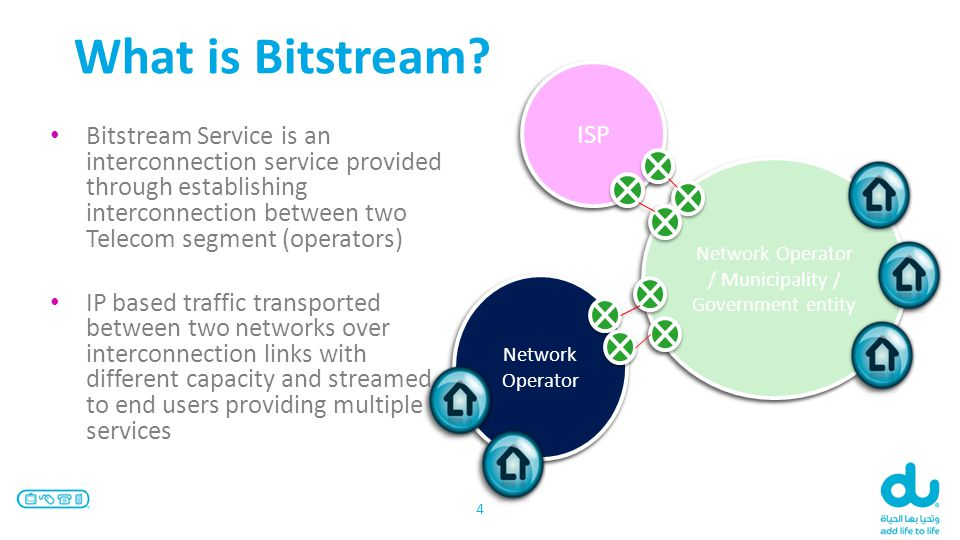 What is Bitstream? Bitstream Service is an interconnection service provided through establishing interconnection between two Telecom segment (operator