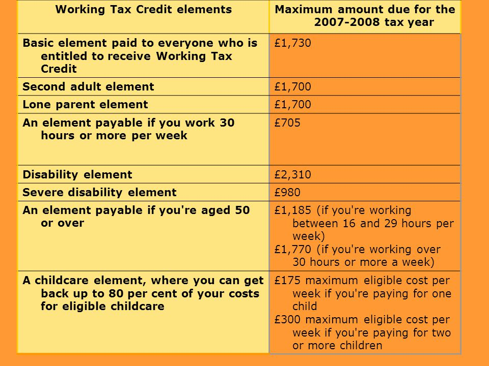 Working Tax Credit elementsMaximum amount due for the 2007-2008 tax year Basic element paid to everyone who is entitled to receive Working Tax Credit £1,730 Second adult element£1,700 Lone parent element£1,700 An element payable if you work 30 hours or more per week £705 Disability element£2,310 Severe disability element£980 An element payable if you re aged 50 or over £1,185 (if you re working between 16 and 29 hours per week) £1,770 (if you re working over 30 hours or more a week) A childcare element, where you can get back up to 80 per cent of your costs for eligible childcare £175 maximum eligible cost per week if you re paying for one child £300 maximum eligible cost per week if you re paying for two or more children
