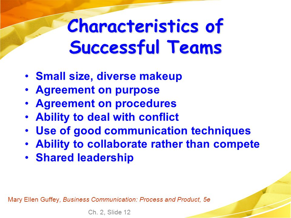Ch. 2, Slide 12 Mary Ellen Guffey, Business Communication: Process and Product, 5e Characteristics of Successful Teams Small size, diverse makeup Agre