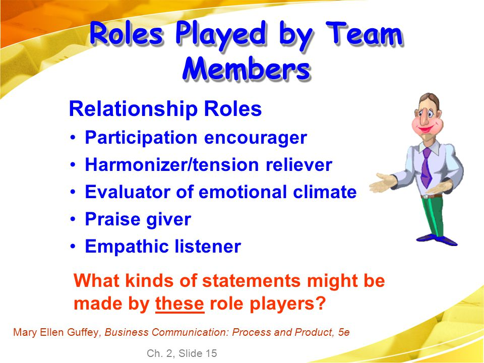 Ch. 2, Slide 15 Mary Ellen Guffey, Business Communication: Process and Product, 5e Relationship Roles Participation encourager Harmonizer/tension reli