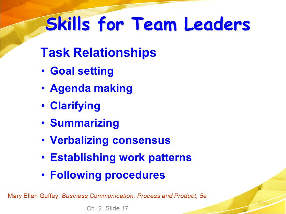 Ch. 2, Slide 17 Mary Ellen Guffey, Business Communication: Process and Product, 5e Skills for Team Leaders Task Relationships Goal setting Agenda maki