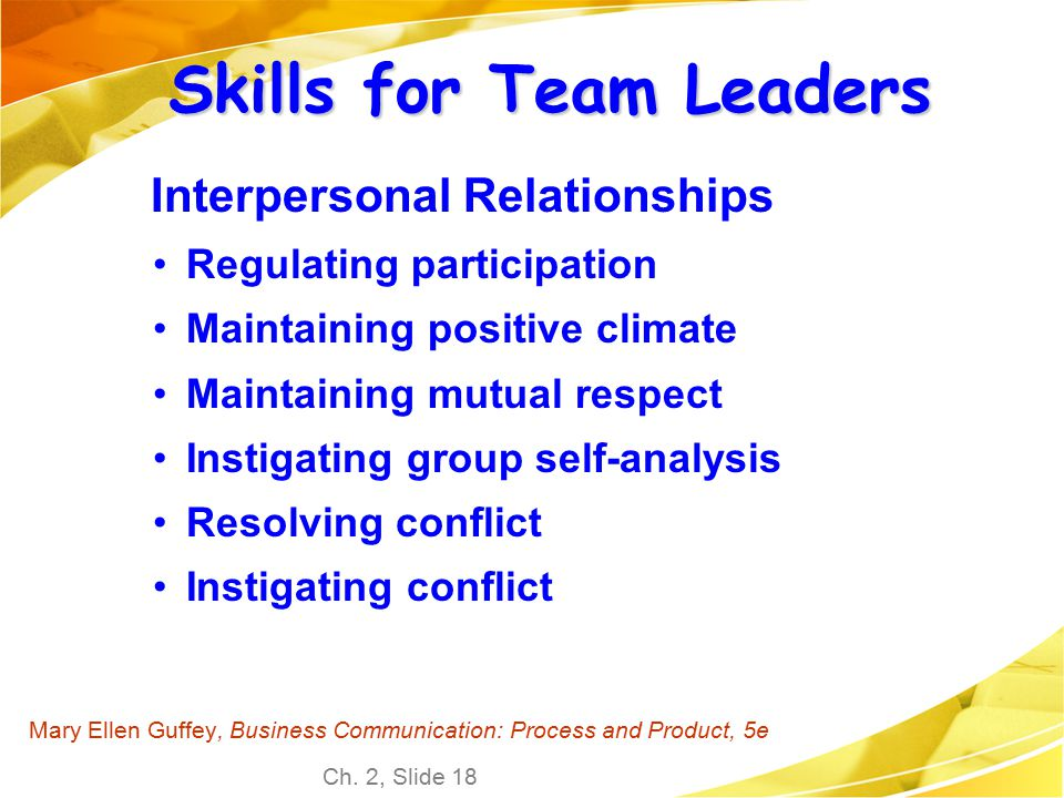 Ch. 2, Slide 18 Mary Ellen Guffey, Business Communication: Process and Product, 5e Skills for Team Leaders Interpersonal Relationships Regulating part