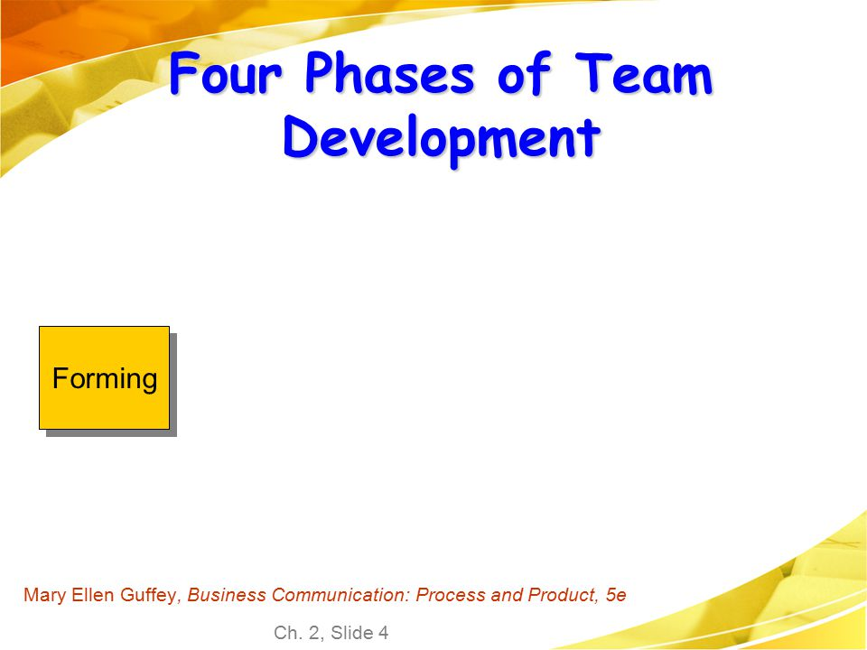 Ch. 2, Slide 4 Mary Ellen Guffey, Business Communication: Process and Product, 5e Four Phases of Team Development Forming