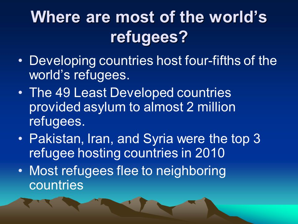 Where are most of the world's refugees.