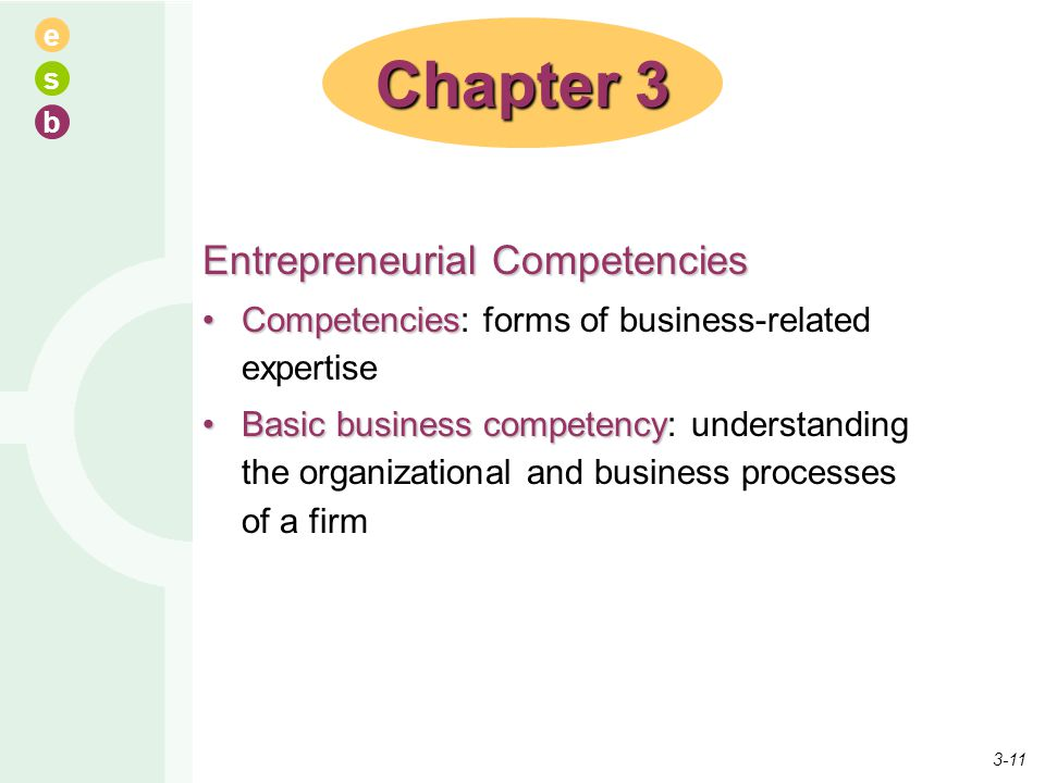 e s b Entrepreneurial Competencies CompetenciesCompetencies: forms of business-related expertise Basic business competencyBasic business competency: u