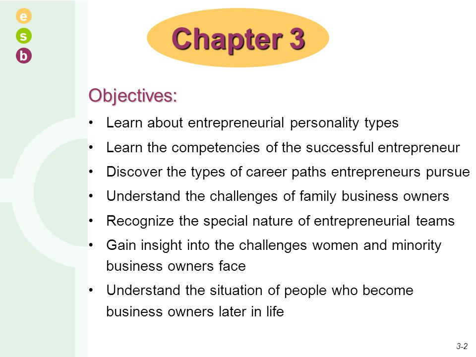 e s b Objectives: Learn about entrepreneurial personality types Learn the competencies of the successful entrepreneur Discover the types of career pat