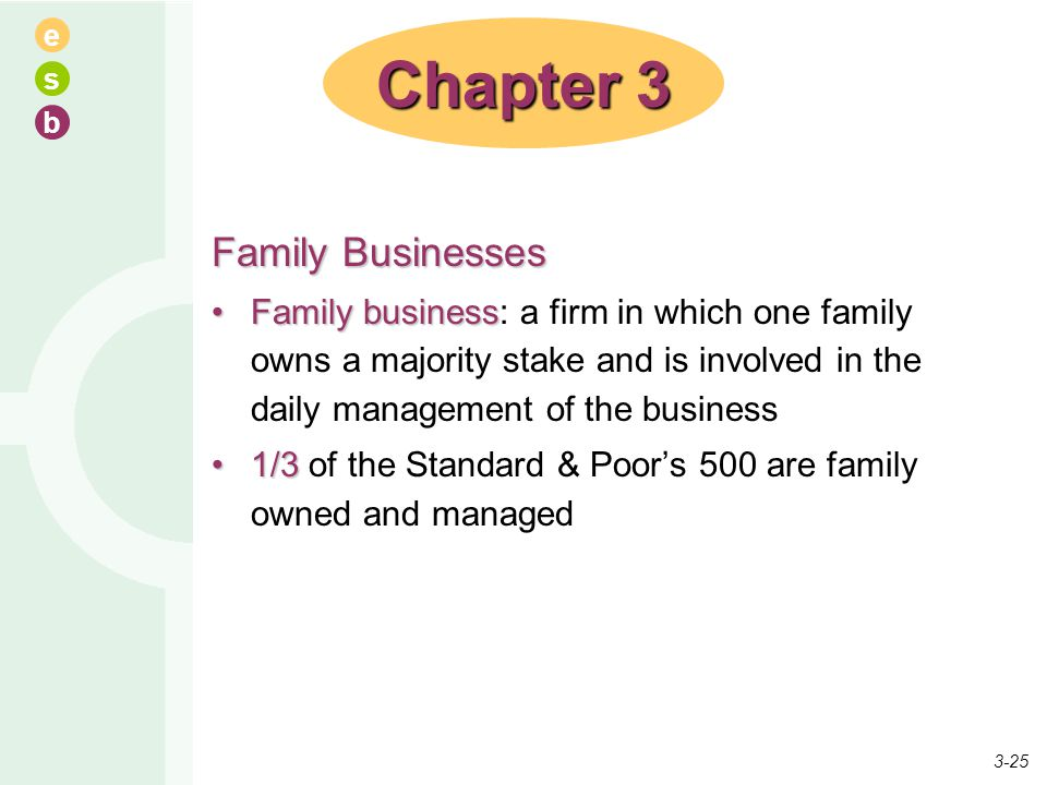 e s b Family Businesses Family businessFamily business: a firm in which one family owns a majority stake and is involved in the daily management of th