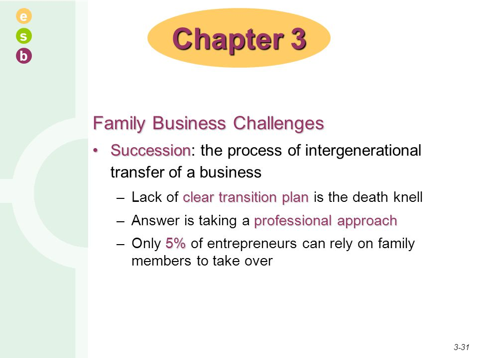 e s b Family Business Challenges SuccessionSuccession: the process of intergenerational transfer of a business clear transition plan –Lack of clear tr