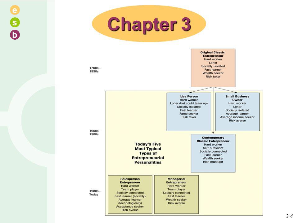 e s b Chapter 3 3-4