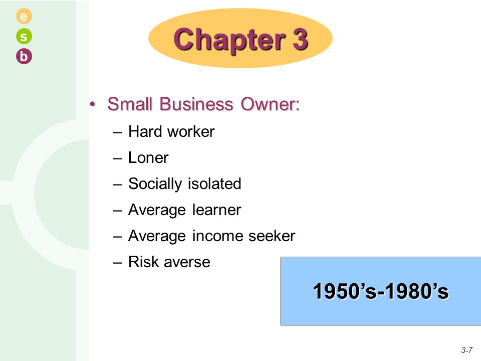 e s b Contemporary Classic Entrepreneur:Contemporary Classic Entrepreneur: –Hard worker –Loner –Socially isolated –Fast learner –Wealth seeker –Risk taker Chapter 3 1950's-1980's 3-8
