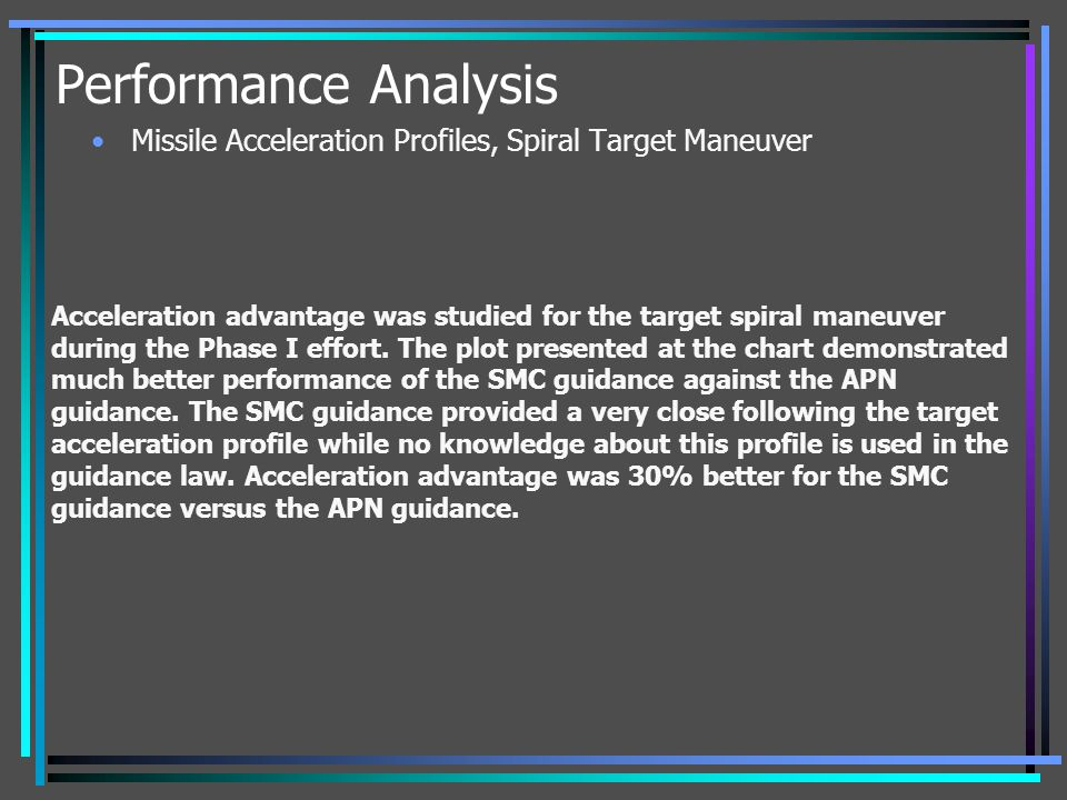 Performance Analysis Missile Acceleration Profiles, Spiral Target Maneuver Acceleration advantage was studied for the target spiral maneuver during th