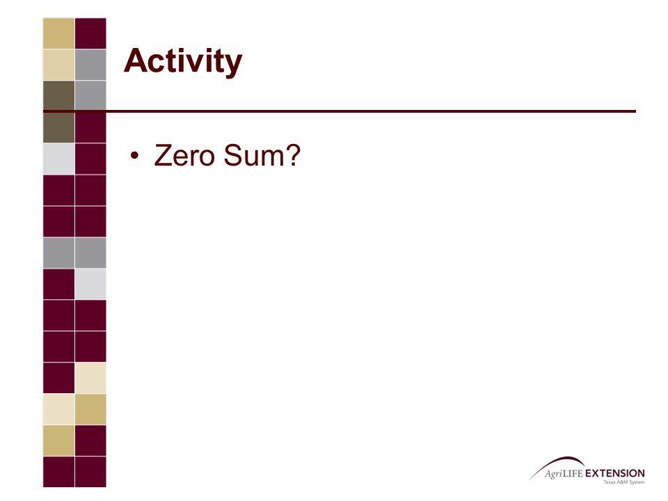 Activity Zero Sum