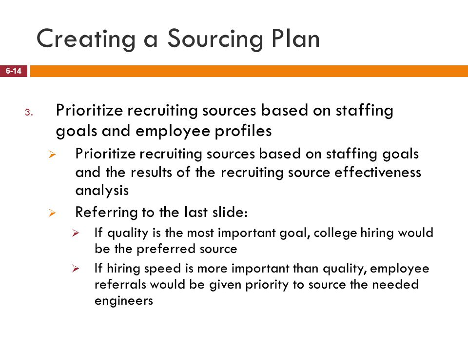Creating a Sourcing Plan 6-14 3. Prioritize recruiting sources based on staffing goals and employee profiles  Prioritize recruiting sources based on