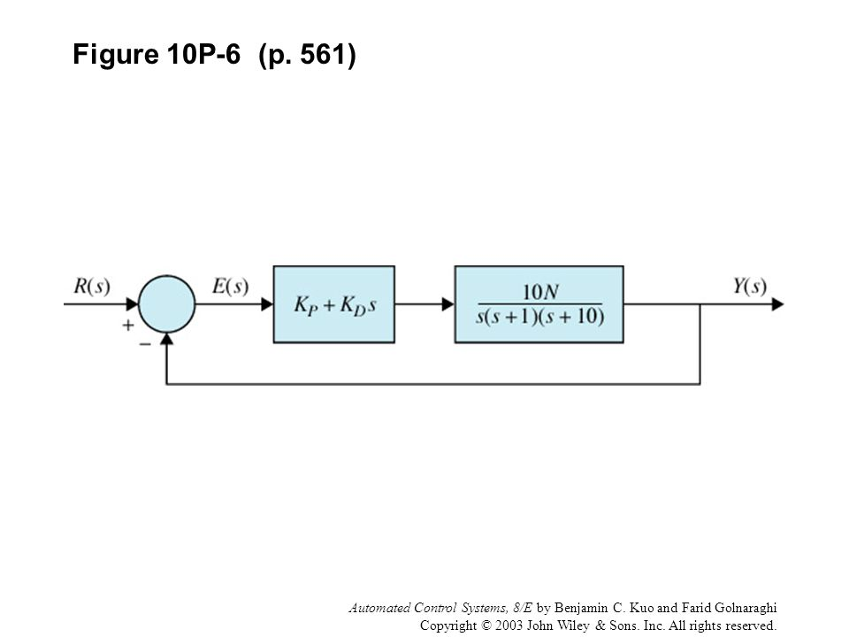 Automated Control Systems, 8/E by Benjamin C. Kuo and Farid Golnaraghi Copyright © 2003 John Wiley & Sons. Inc. All rights reserved. Figure 10P-6 (p.