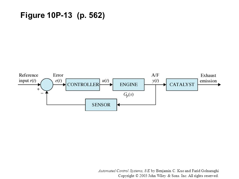 Automated Control Systems, 8/E by Benjamin C. Kuo and Farid Golnaraghi Copyright © 2003 John Wiley & Sons. Inc. All rights reserved. Figure 10P-13 (p.