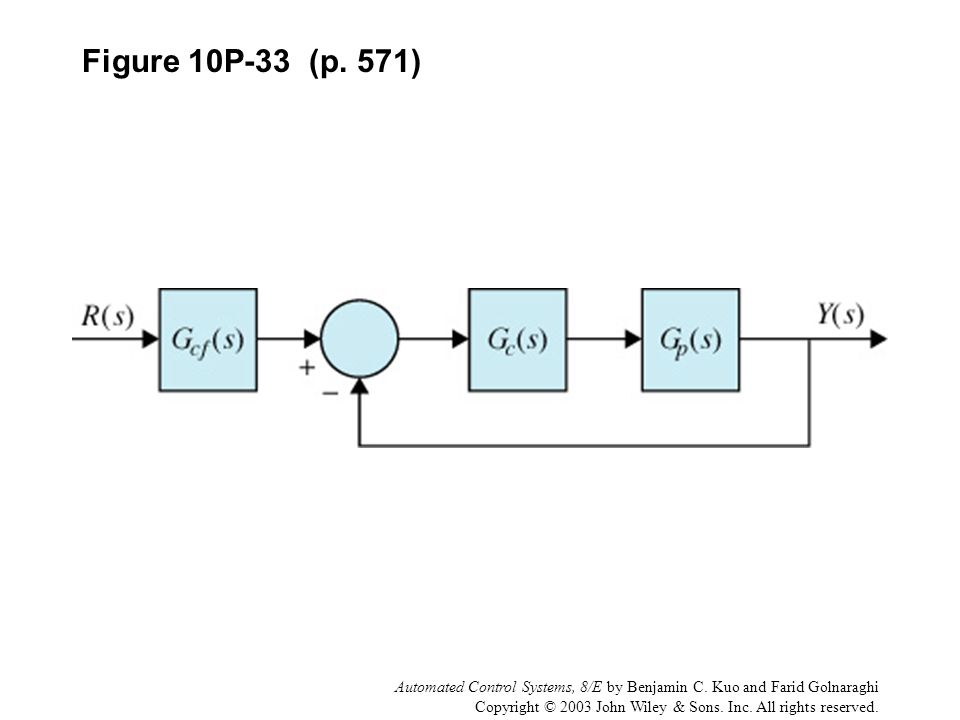 Automated Control Systems, 8/E by Benjamin C. Kuo and Farid Golnaraghi Copyright © 2003 John Wiley & Sons. Inc. All rights reserved. Figure 10P-33 (p.