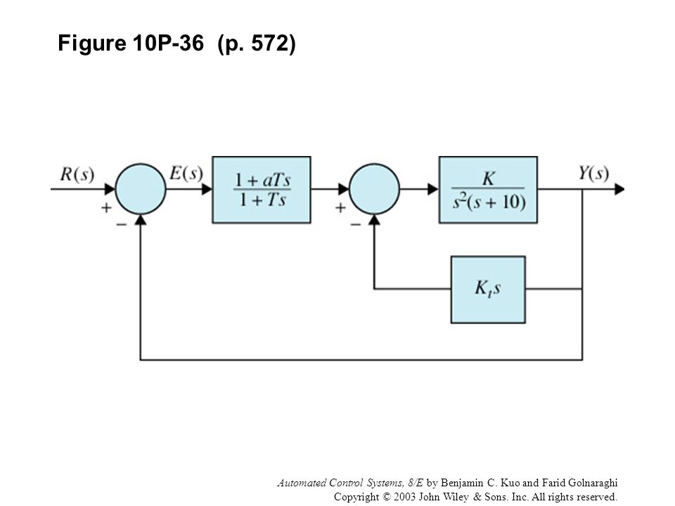 Automated Control Systems, 8/E by Benjamin C. Kuo and Farid Golnaraghi Copyright © 2003 John Wiley & Sons. Inc. All rights reserved. Figure 10P-36 (p.