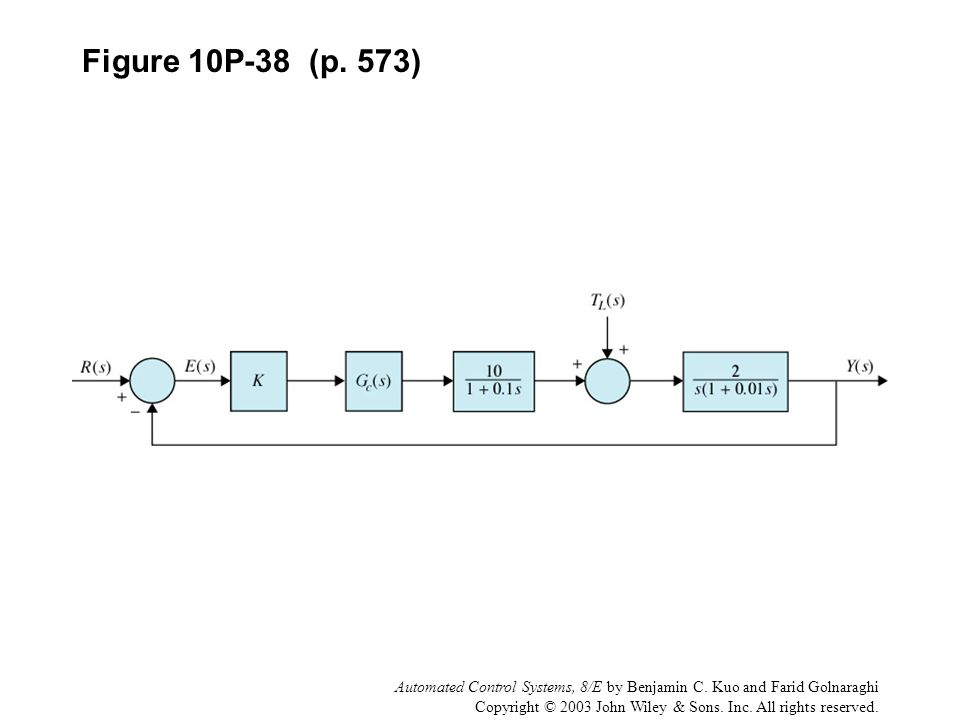 Automated Control Systems, 8/E by Benjamin C. Kuo and Farid Golnaraghi Copyright © 2003 John Wiley & Sons. Inc. All rights reserved. Figure 10P-38 (p.