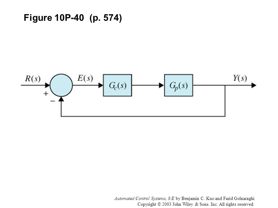 Automated Control Systems, 8/E by Benjamin C. Kuo and Farid Golnaraghi Copyright © 2003 John Wiley & Sons. Inc. All rights reserved. Figure 10P-40 (p.