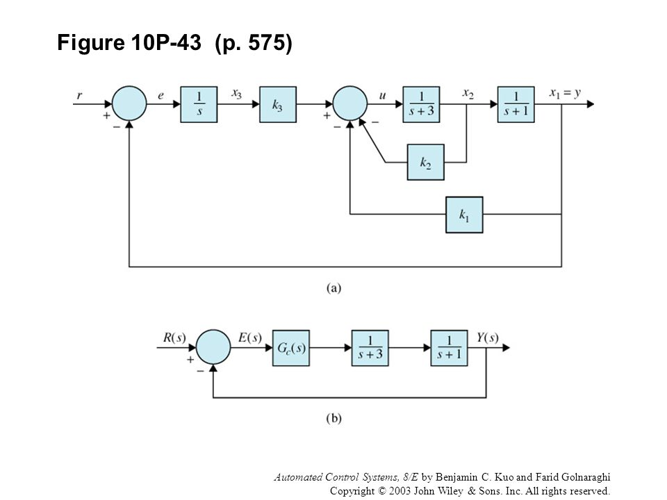 Automated Control Systems, 8/E by Benjamin C. Kuo and Farid Golnaraghi Copyright © 2003 John Wiley & Sons. Inc. All rights reserved. Figure 10P-43 (p.
