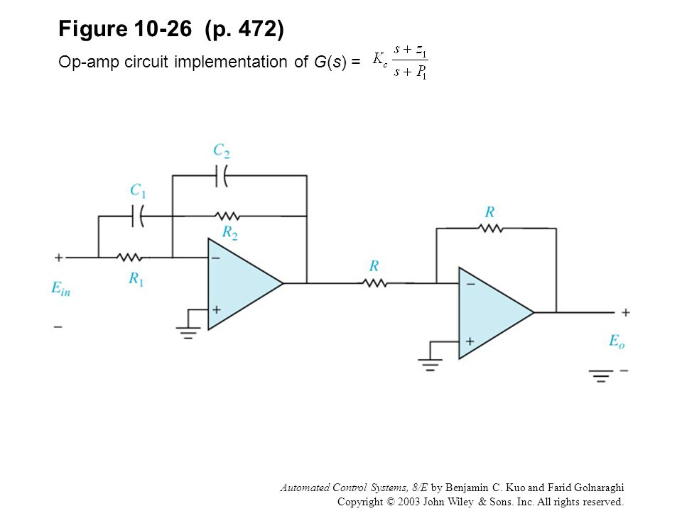Automated Control Systems, 8/E by Benjamin C. Kuo and Farid Golnaraghi Copyright © 2003 John Wiley & Sons. Inc. All rights reserved. Figure 10-26 (p.