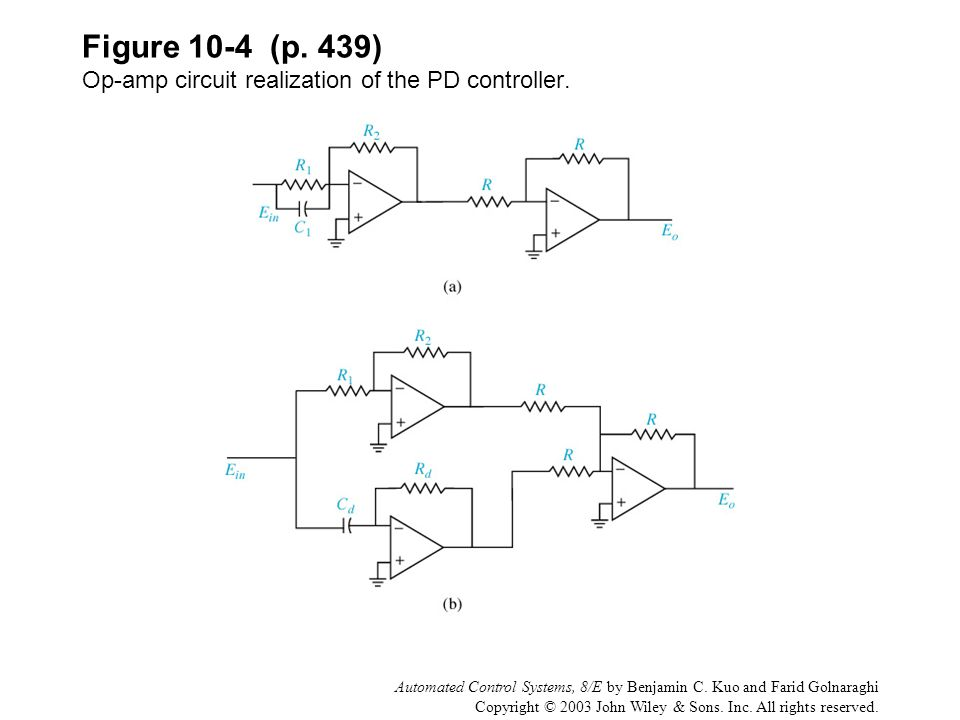 Automated Control Systems, 8/E by Benjamin C. Kuo and Farid Golnaraghi Copyright © 2003 John Wiley & Sons. Inc. All rights reserved. Figure 10-4 (p. 4