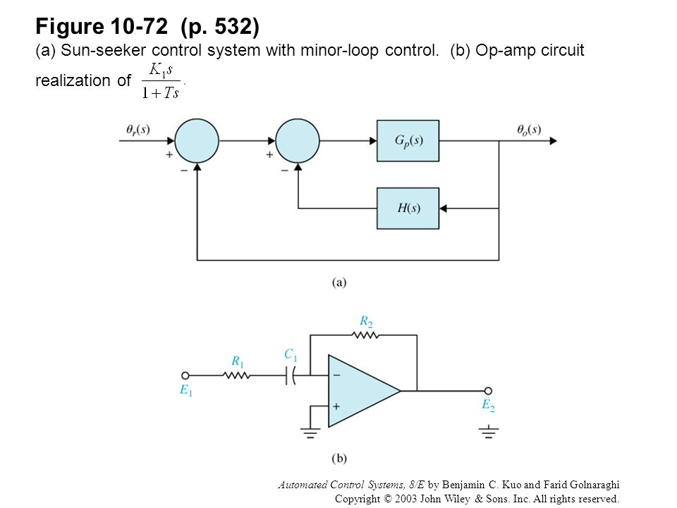 Automated Control Systems, 8/E by Benjamin C. Kuo and Farid Golnaraghi Copyright © 2003 John Wiley & Sons. Inc. All rights reserved. Figure 10-72 (p.