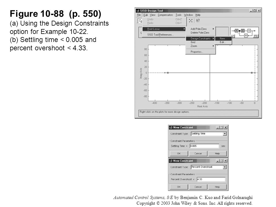 Automated Control Systems, 8/E by Benjamin C. Kuo and Farid Golnaraghi Copyright © 2003 John Wiley & Sons. Inc. All rights reserved. Figure 10-88 (p.