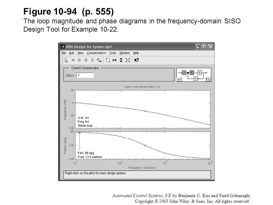 Automated Control Systems, 8/E by Benjamin C. Kuo and Farid Golnaraghi Copyright © 2003 John Wiley & Sons. Inc. All rights reserved. Figure 10-94 (p.