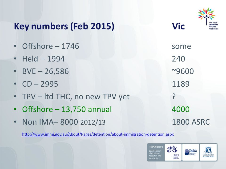 Key numbers (Feb 2015)Vic Offshore – 1746some Held – 1994240 BVE – 26,586~9600 CD – 29951189 TPV – ltd THC, no new TPV yet.