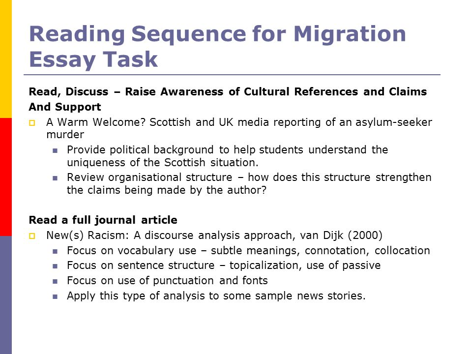 Reading Sequence for Migration Essay Task Read, Discuss – Raise Awareness of Cultural References and Claims And Support  A Warm Welcome.
