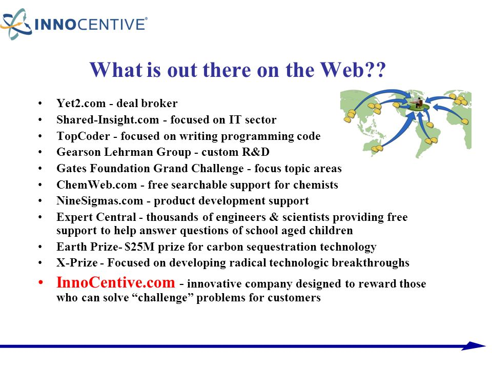 What is out there on the Web?? Yet2.com - deal broker Shared-Insight.com - focused on IT sector TopCoder - focused on writing programming code Gearson