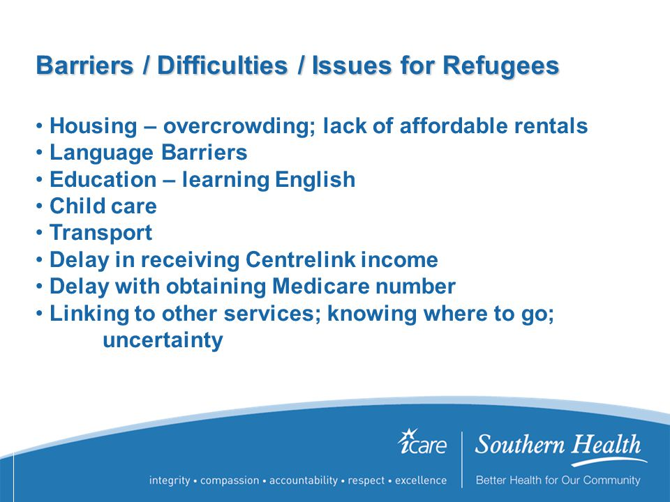Barriers / Difficulties / Issues for Refugees Housing – overcrowding; lack of affordable rentals Language Barriers Education – learning English Child care Transport Delay in receiving Centrelink income Delay with obtaining Medicare number Linking to other services; knowing where to go; uncertainty
