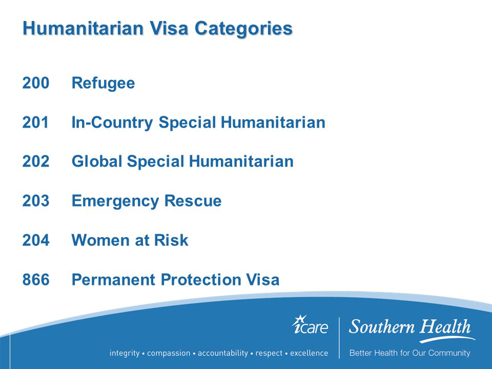 Humanitarian Visa Categories 200Refugee 201In-Country Special Humanitarian 202Global Special Humanitarian 203Emergency Rescue 204 Women at Risk 866Permanent Protection Visa
