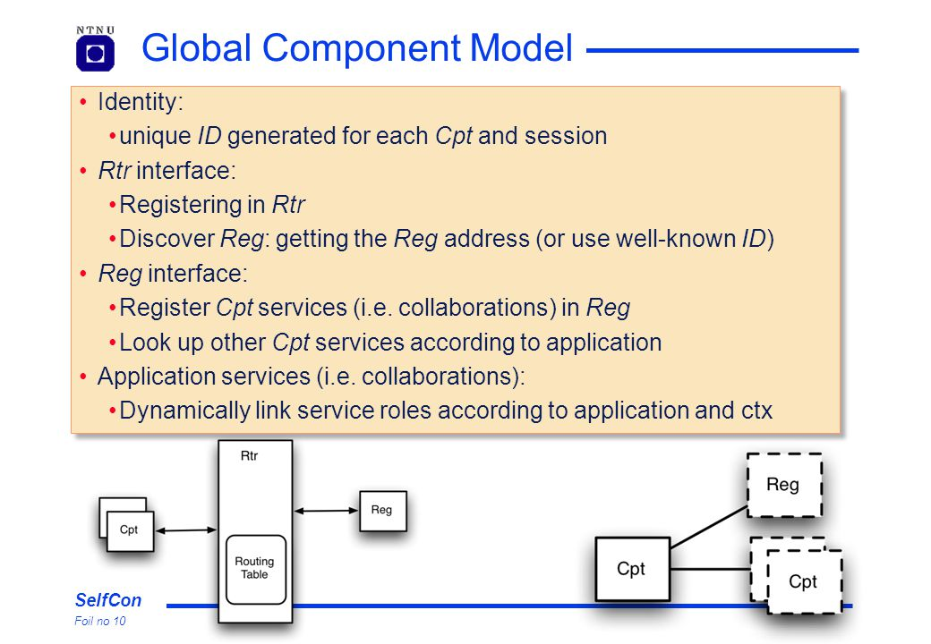 SelfCon Foil no 10 Global Component Model Identity: unique ID generated for each Cpt and session Rtr interface: Registering in Rtr Discover Reg: getti