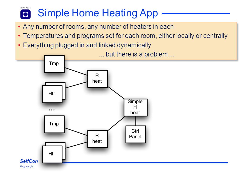 SelfCon Foil no 21 Simple Home Heating App Any number of rooms, any number of heaters in each Temperatures and programs set for each room, either loca