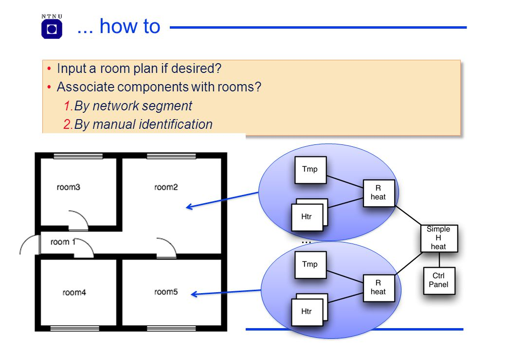 SelfCon Foil no 22... how to Input a room plan if desired? Associate components with rooms? 1.By network segment 2.By manual identification Input a ro