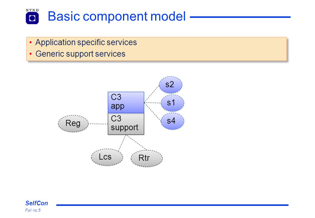 SelfCon Foil no 5 Basic component model Application specific services Generic support services Application specific services Generic support services