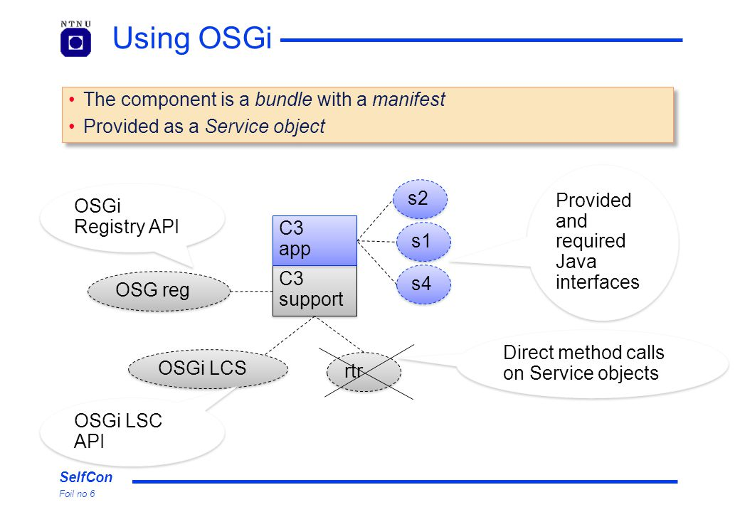 SelfCon Foil no 6 Using OSGi The component is a bundle with a manifest Provided as a Service object The component is a bundle with a manifest Provided