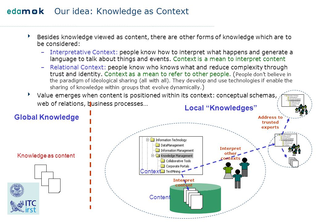Our idea: Knowledge as Context  Besides knowledge viewed as content, there are other forms of knowledge which are to be considered: –Interpretative C