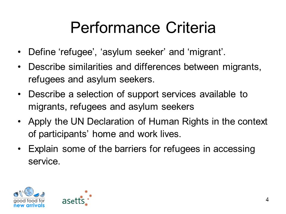 4 Performance Criteria Define 'refugee', 'asylum seeker' and 'migrant'.