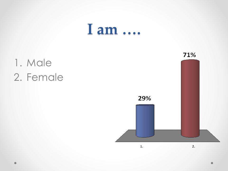I am …. 1.Male 2.Female