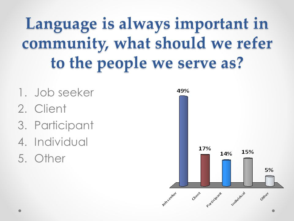 Language is always important in community, what should we refer to the people we serve as? 1.Job seeker 2.Client 3.Participant 4.Individual 5.Other