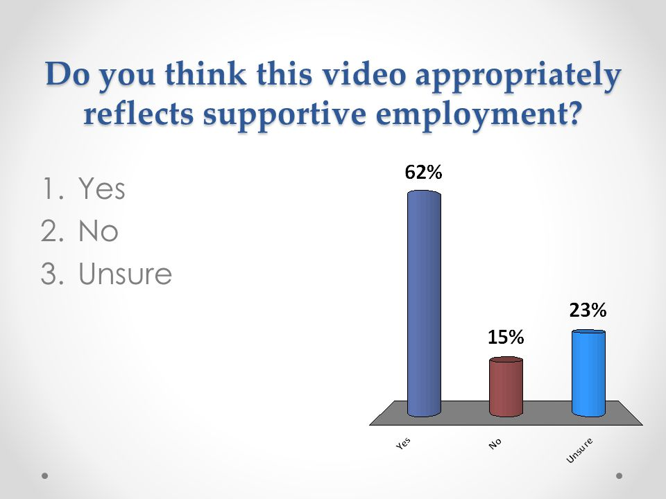Do you think this video appropriately reflects supportive employment? 1.Yes 2.No 3.Unsure
